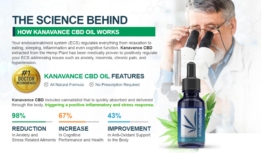 How Does Kanavance CBD Oil Work