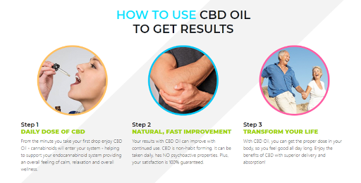 CBD Oil Using