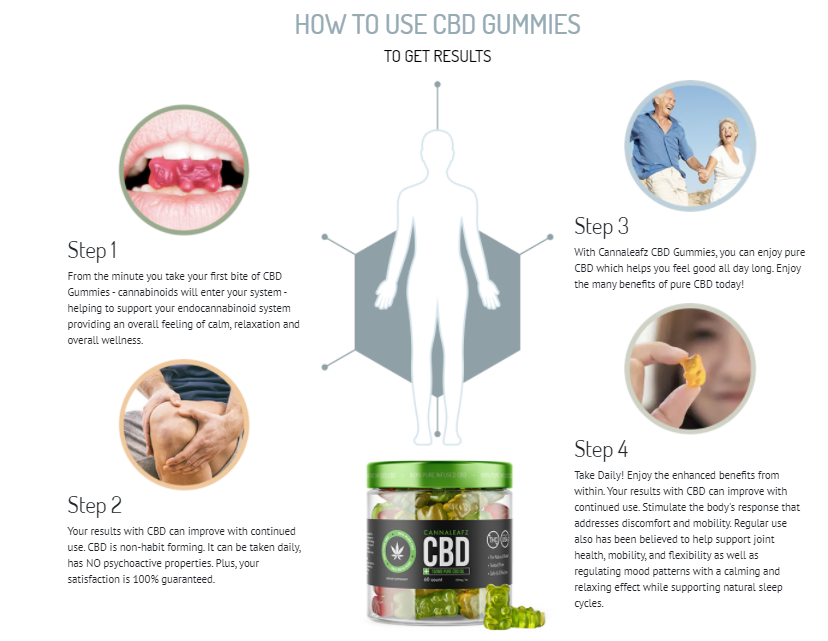 How-to-Use-Gummies